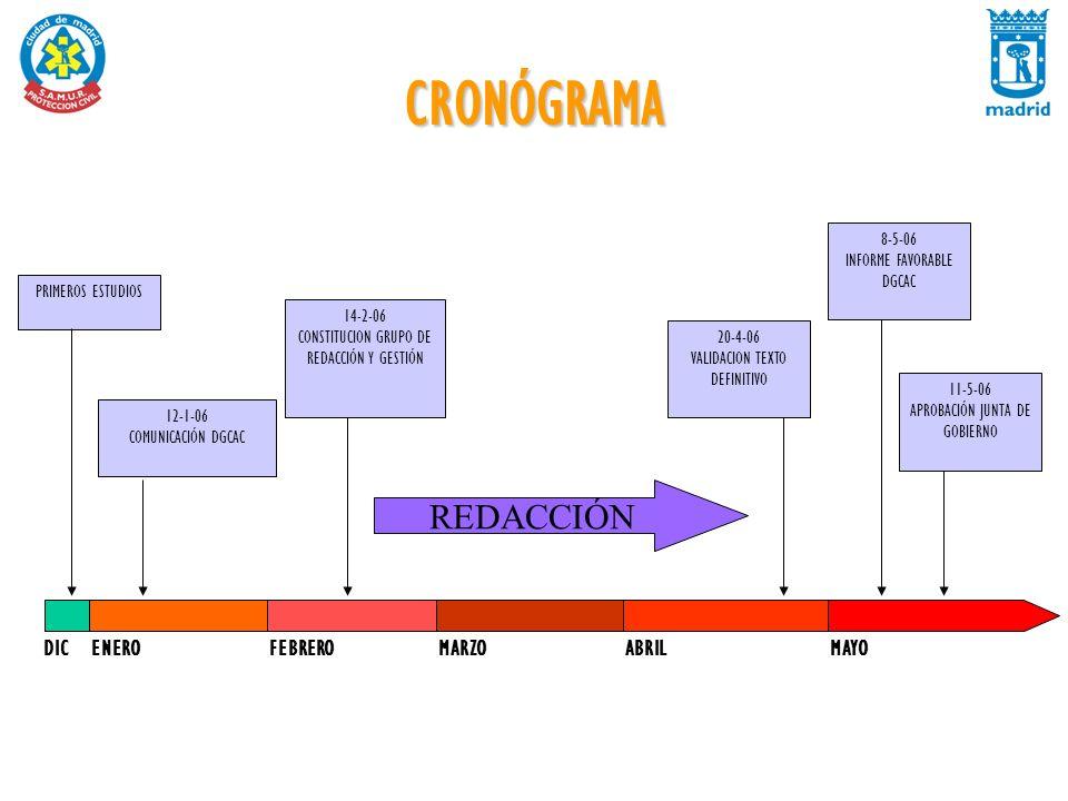 CRONÓGRAMA REDACCIÓN DIC FEBRERO ENERO MARZO MAYO ABRIL 8-5-06