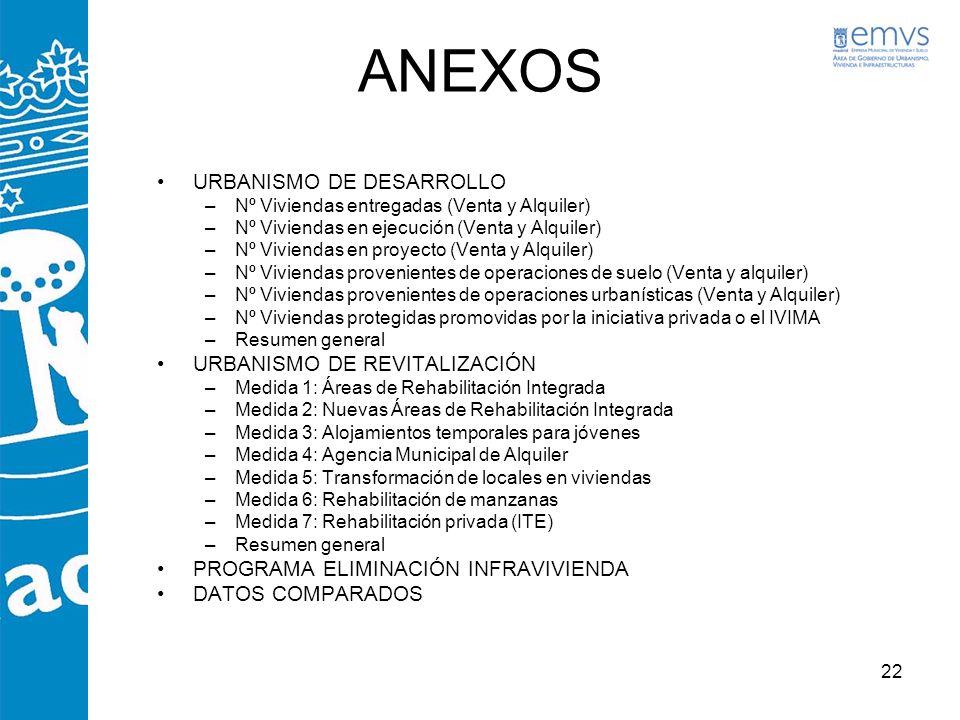 ANEXOS URBANISMO DE DESARROLLO URBANISMO DE REVITALIZACIÓN