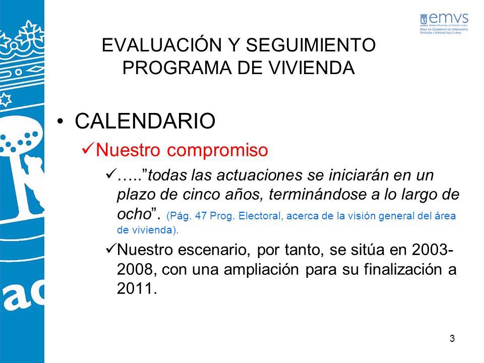 EVALUACIÓN Y SEGUIMIENTO PROGRAMA DE VIVIENDA