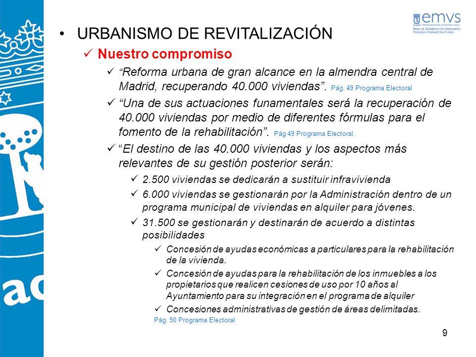 URBANISMO DE REVITALIZACIÓN