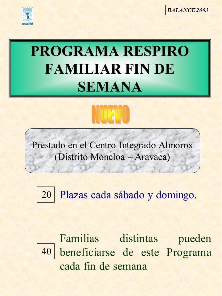 PROGRAMA RESPIRO FAMILIAR FIN DE SEMANA