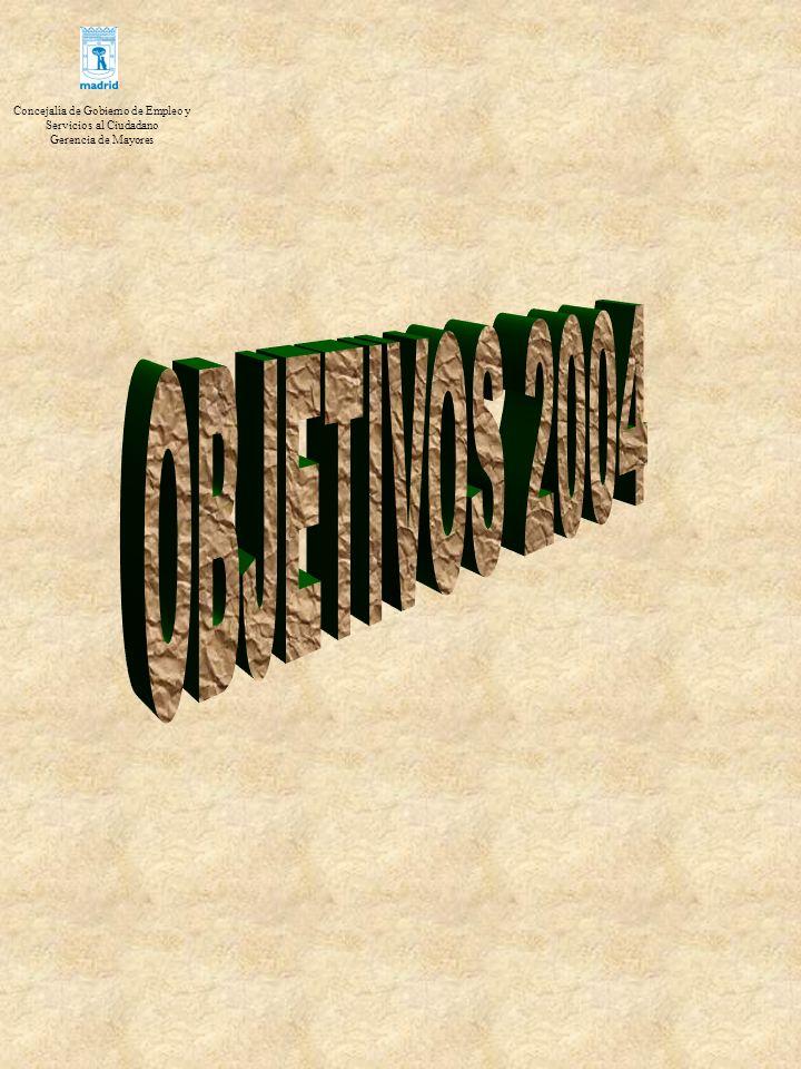Concejalía de Gobierno de Empleo y Servicios al Ciudadano