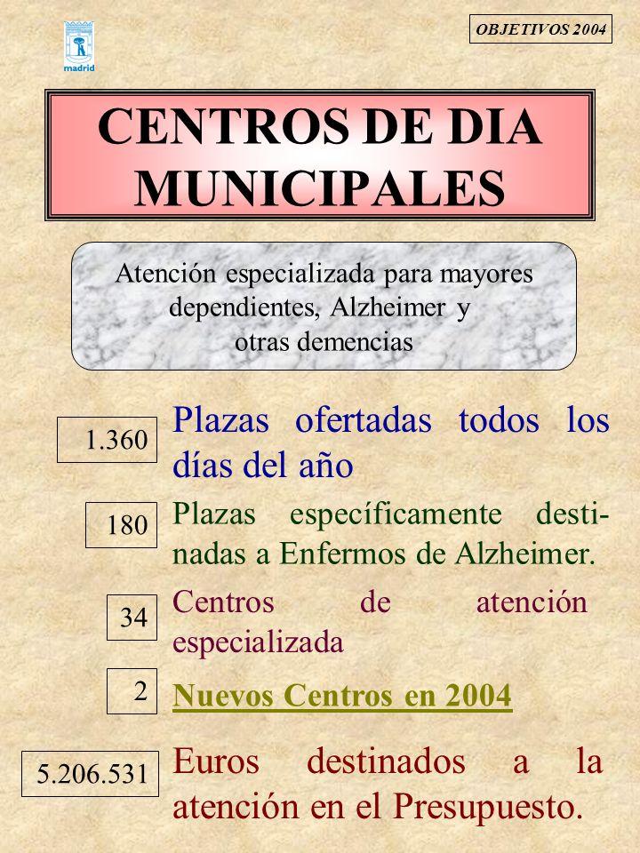 CENTROS DE DIA MUNICIPALES