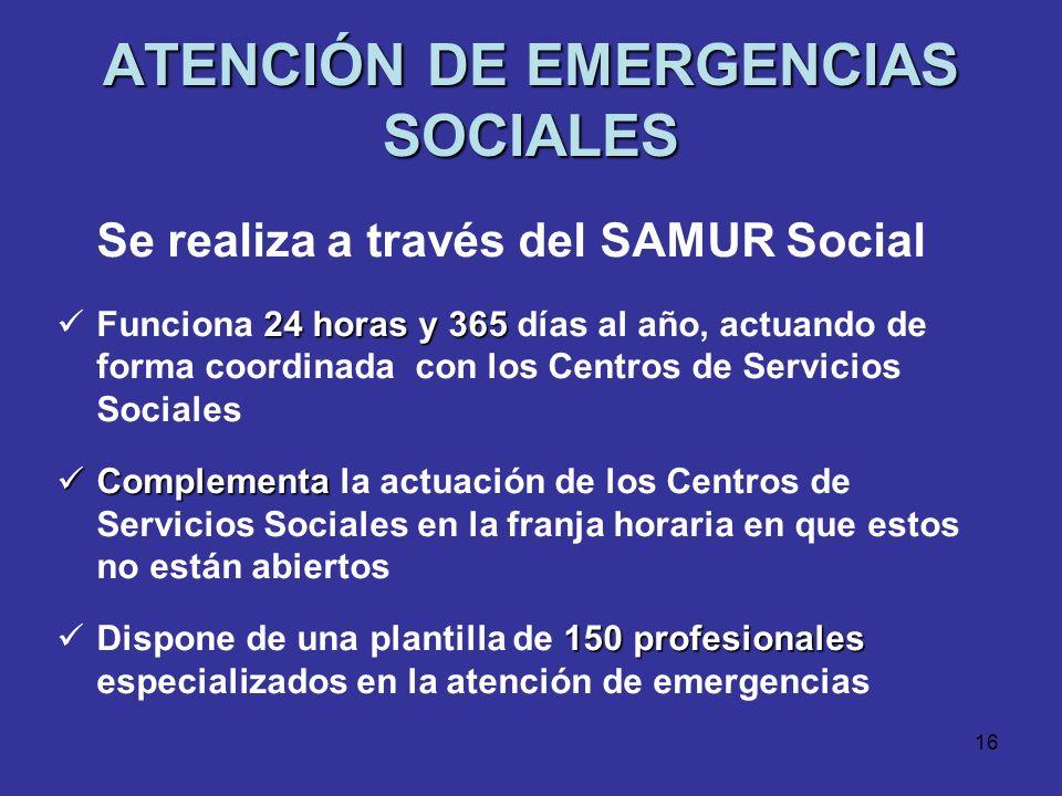 ATENCIÓN DE EMERGENCIAS SOCIALES