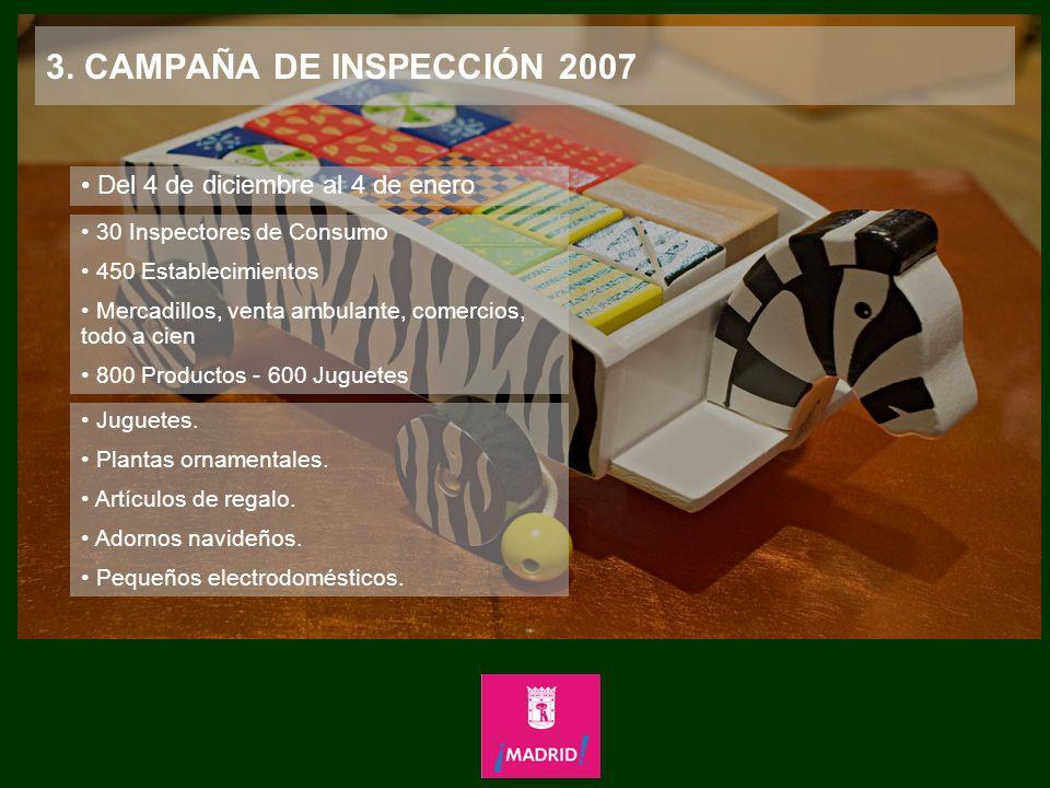 3. CAMPAÑA DE INSPECCIÓN 2007 Del 4 de diciembre al 4 de enero