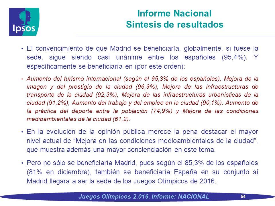 Informe Nacional Síntesis de resultados