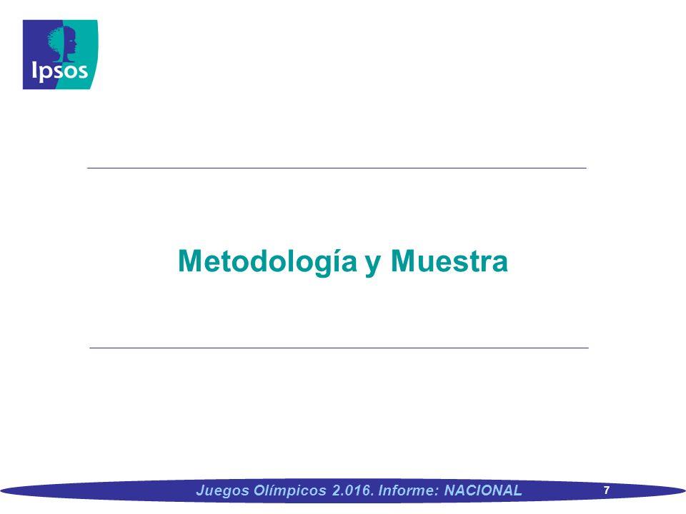 Metodología y Muestra