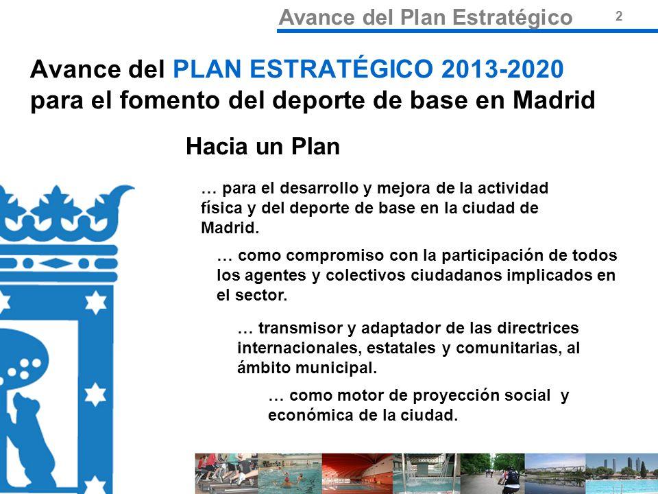 Avance del Plan Estratégico