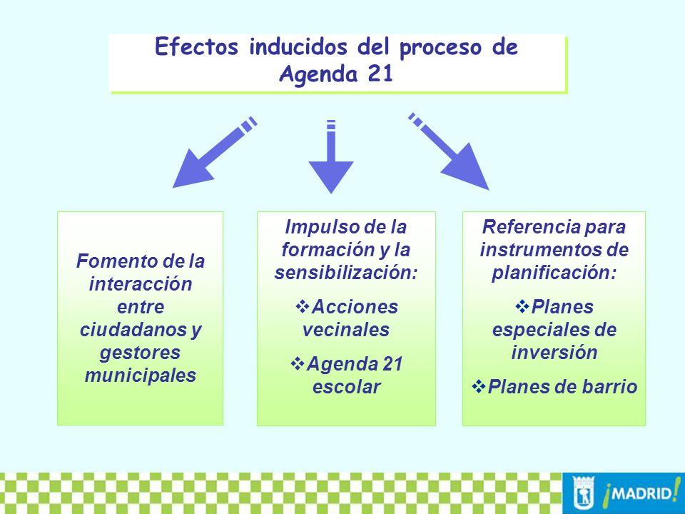 Efectos inducidos del proceso de Agenda 21