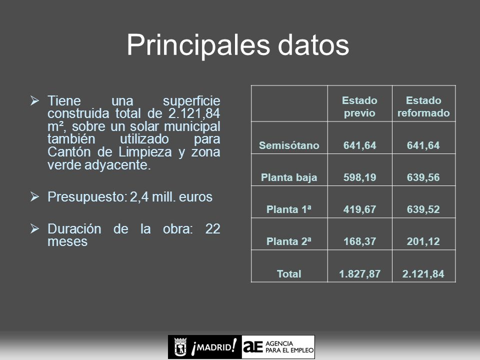 Principales datos Estado. previo. reformado. Semisótano. 641,64. Planta baja. 598,19. 639,56.