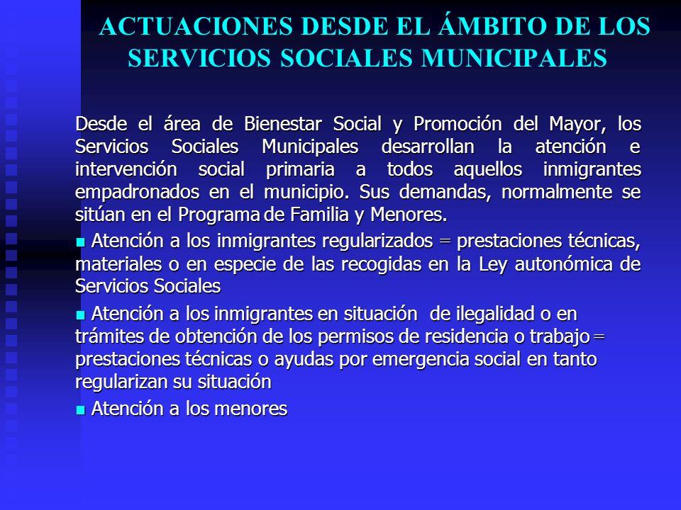 ACTUACIONES DESDE EL ÁMBITO DE LOS SERVICIOS SOCIALES MUNICIPALES
