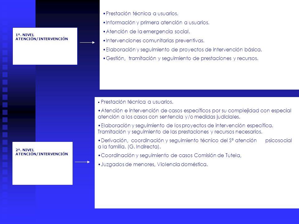 Prestación técnica a usuarios.