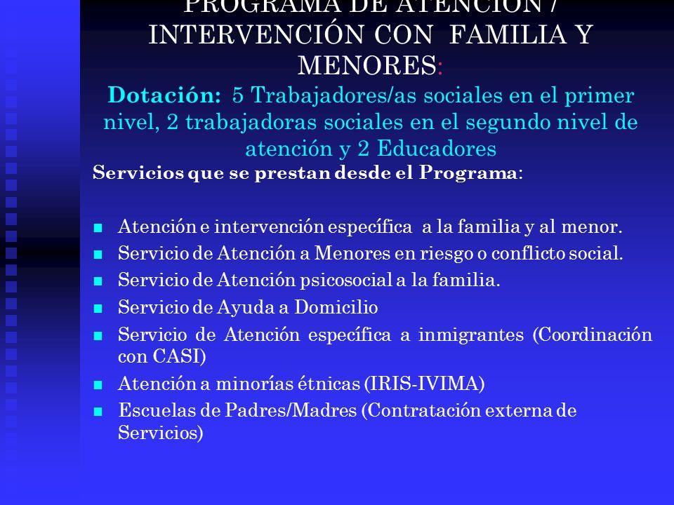 PROGRAMA DE ATENCIÓN / INTERVENCIÓN CON FAMILIA Y MENORES: Dotación: 5 Trabajadores/as sociales en el primer nivel, 2 trabajadoras sociales en el segundo nivel de atención y 2 Educadores