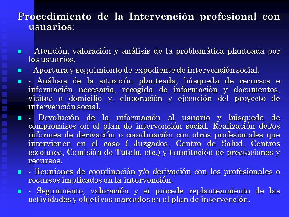 Procedimiento de la Intervención profesional con usuarios: