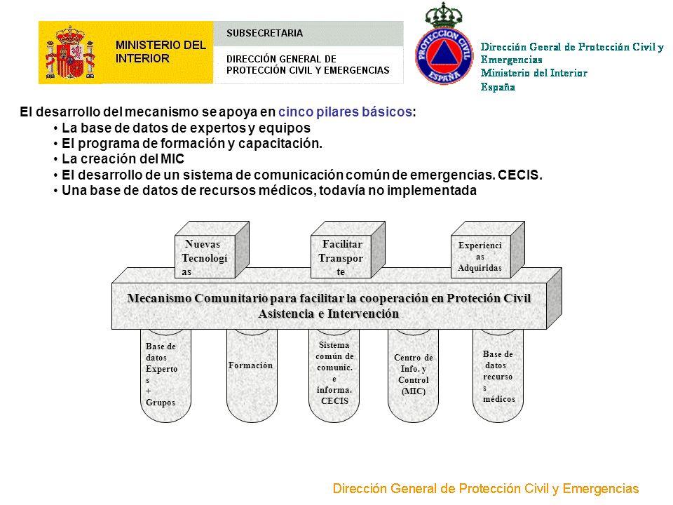 Mecanismo Comunitario para facilitar la cooperación en Proteción Civil