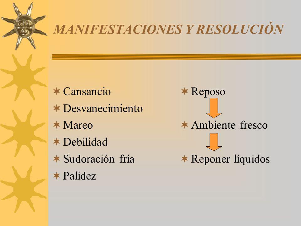 MANIFESTACIONES Y RESOLUCIÓN