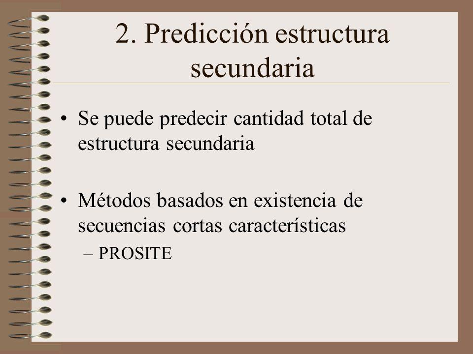 2. Predicción estructura secundaria