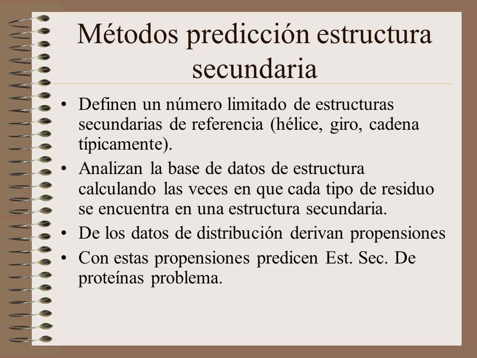 Métodos predicción estructura secundaria