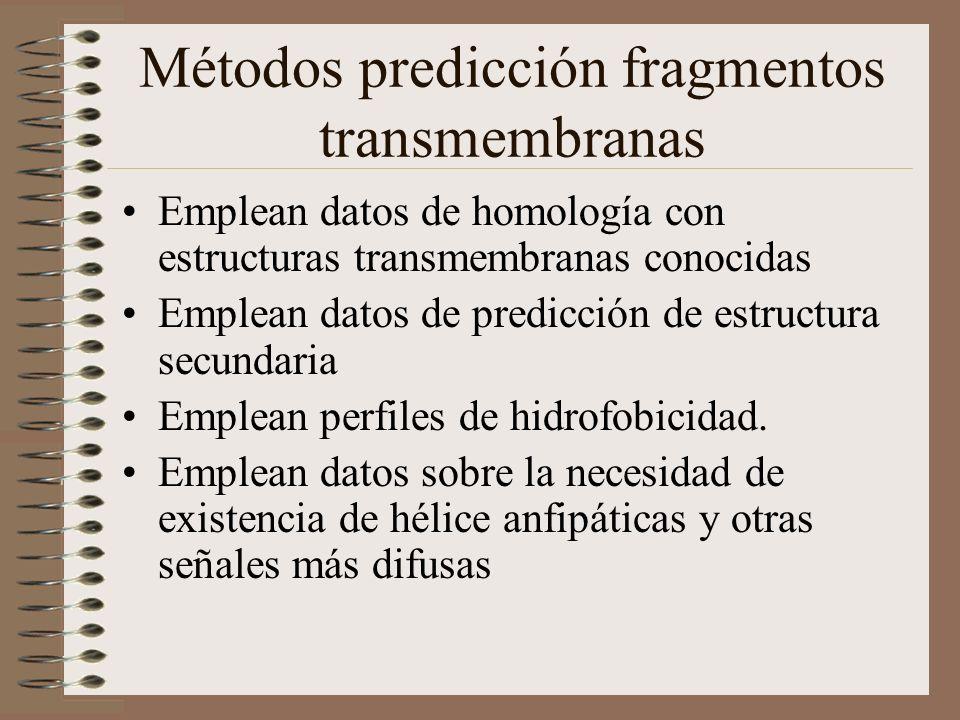 Métodos predicción fragmentos transmembranas