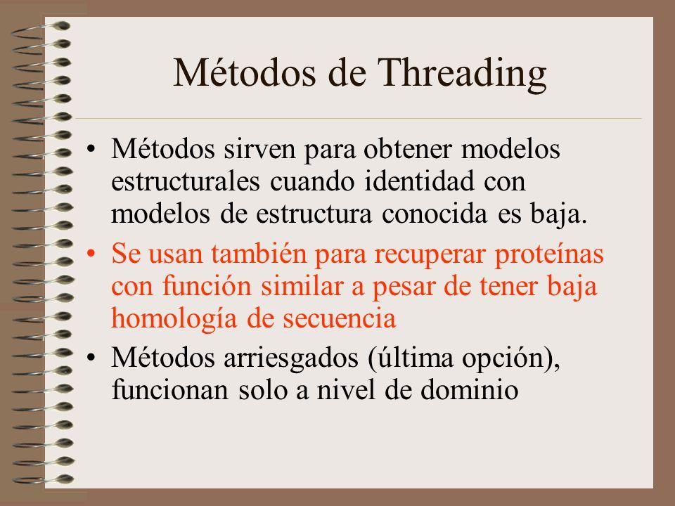 Métodos de Threading Métodos sirven para obtener modelos estructurales cuando identidad con modelos de estructura conocida es baja.