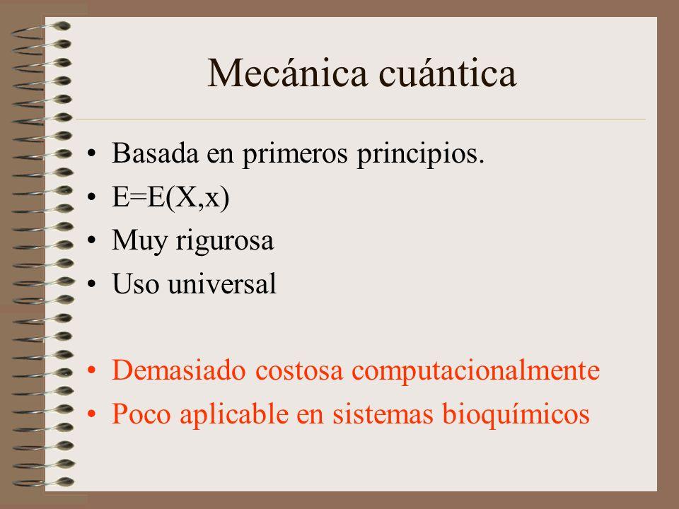 Mecánica cuántica Basada en primeros principios. E=E(X,x) Muy rigurosa
