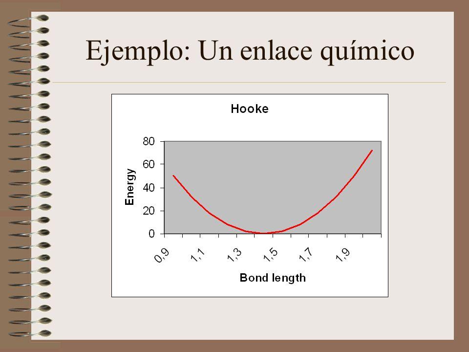 Ejemplo: Un enlace químico
