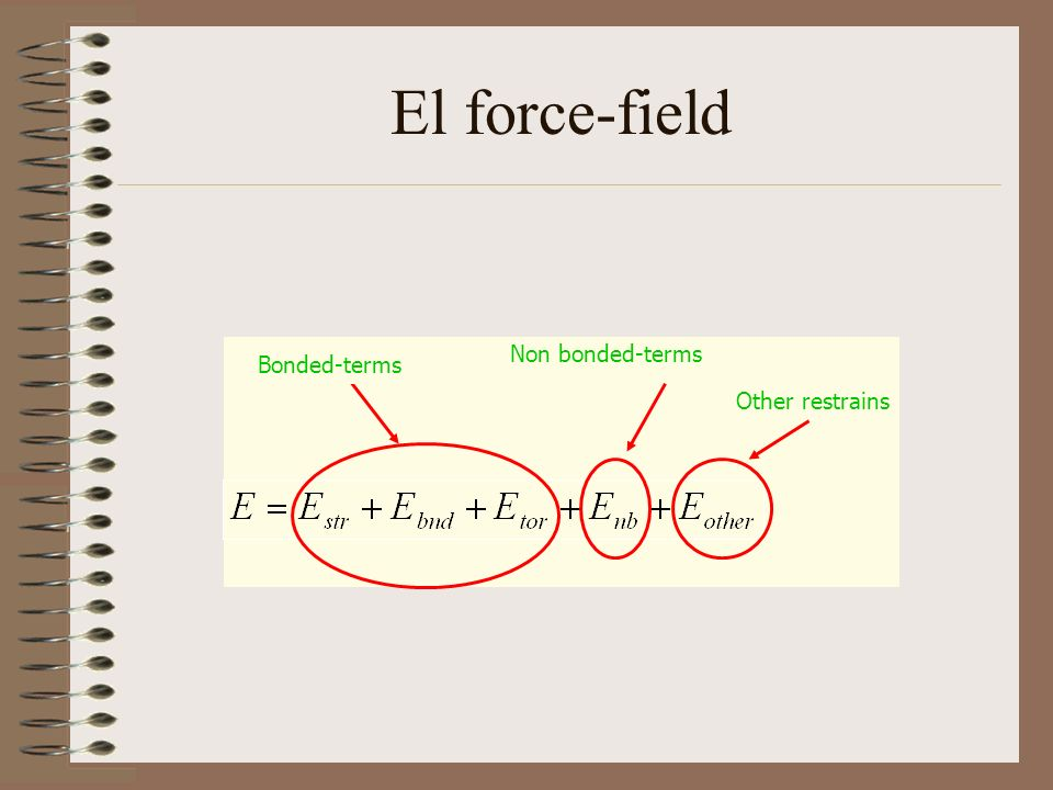 El force-field Bonded-terms Non bonded-terms Other restrains