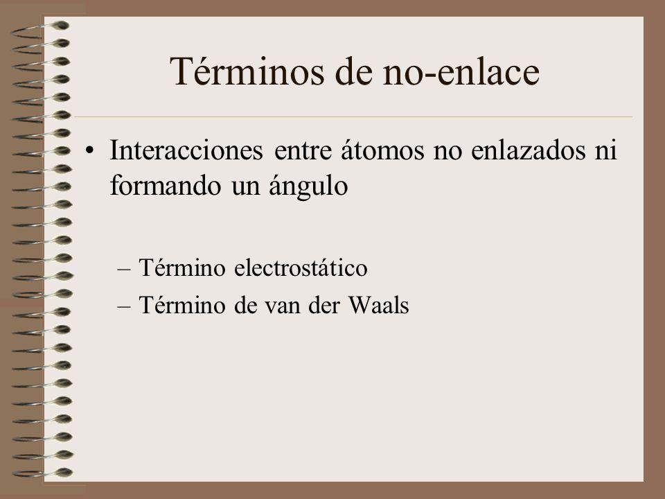 Términos de no-enlace Interacciones entre átomos no enlazados ni formando un ángulo. Término electrostático.