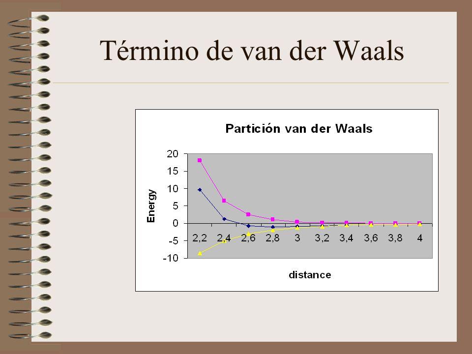 Término de van der Waals