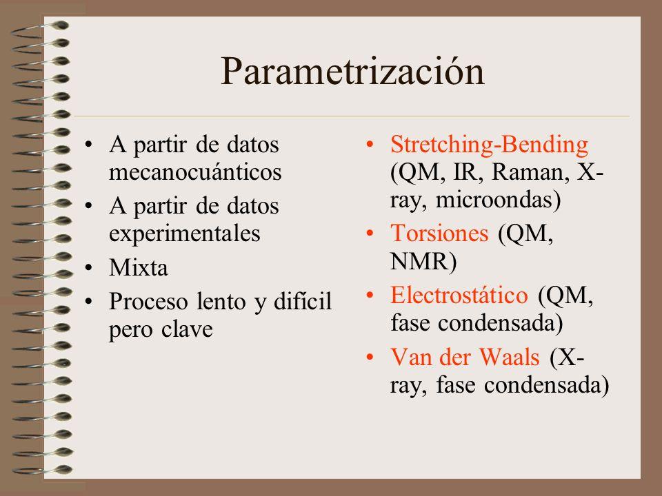 Parametrización A partir de datos mecanocuánticos