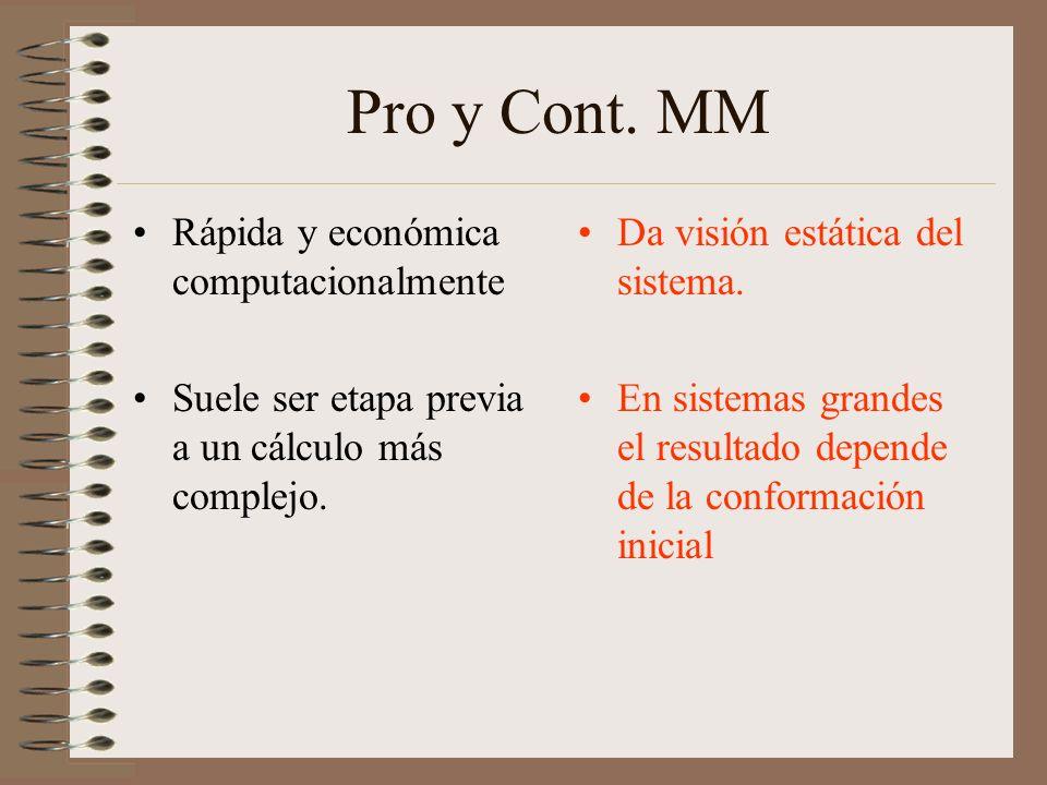 Pro y Cont. MM Rápida y económica computacionalmente