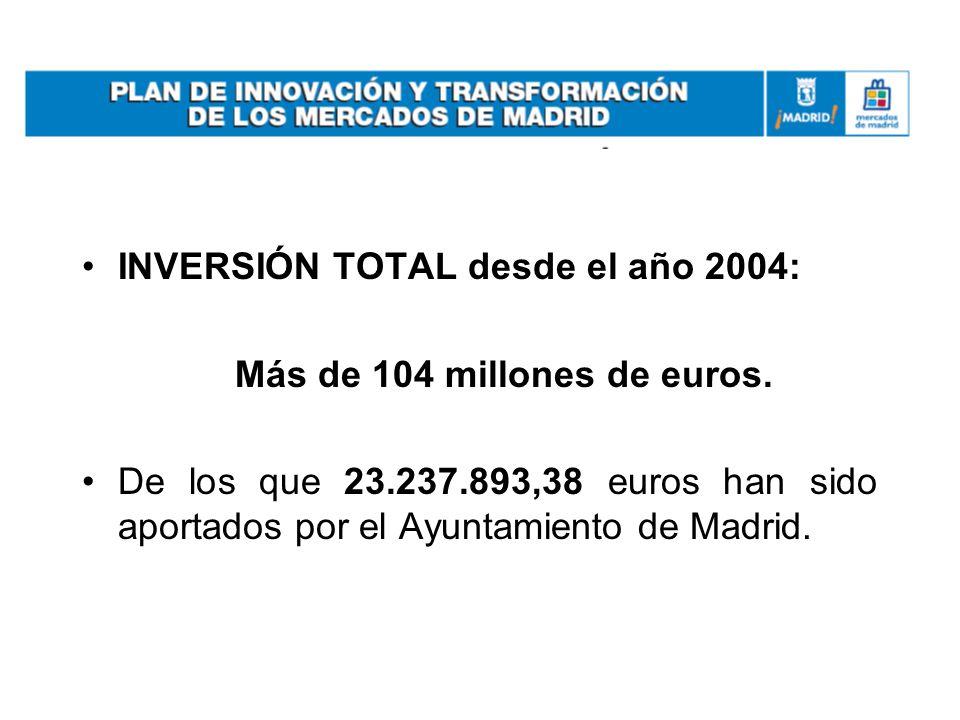 Más de 104 millones de euros.
