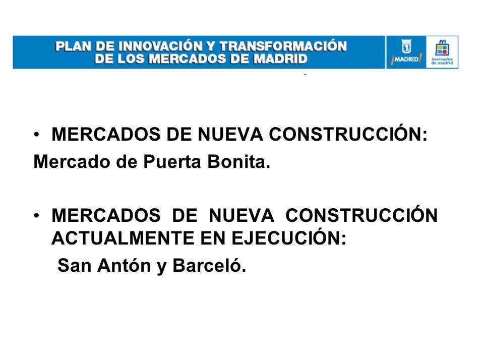 MERCADOS DE NUEVA CONSTRUCCIÓN: