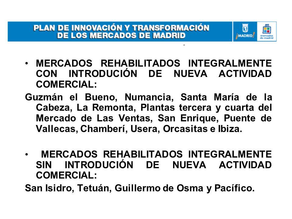 MERCADOS REHABILITADOS INTEGRALMENTE CON INTRODUCIÓN DE NUEVA ACTIVIDAD COMERCIAL:
