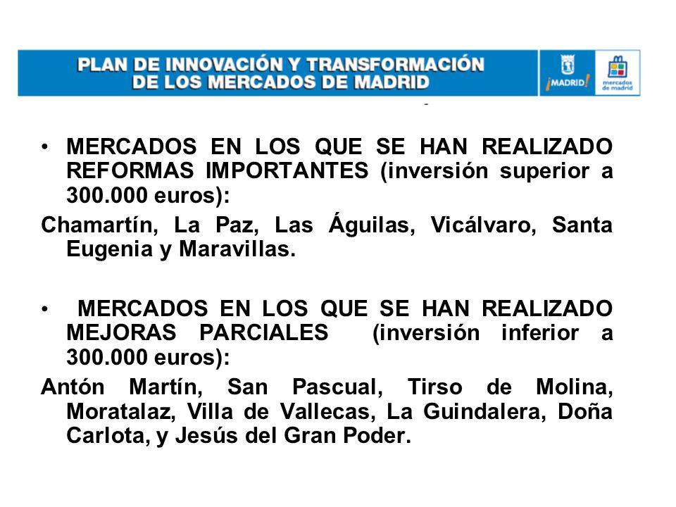 MERCADOS EN LOS QUE SE HAN REALIZADO REFORMAS IMPORTANTES (inversión superior a 300.000 euros):