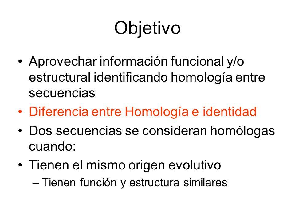 Objetivo Aprovechar información funcional y/o estructural identificando homología entre secuencias.