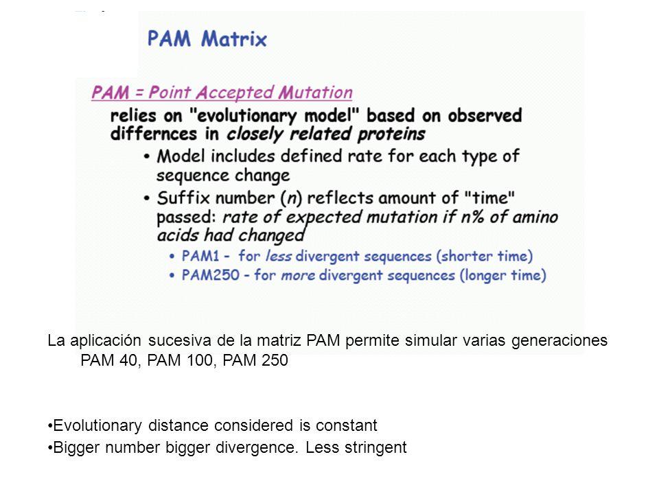 La aplicación sucesiva de la matriz PAM permite simular varias generaciones