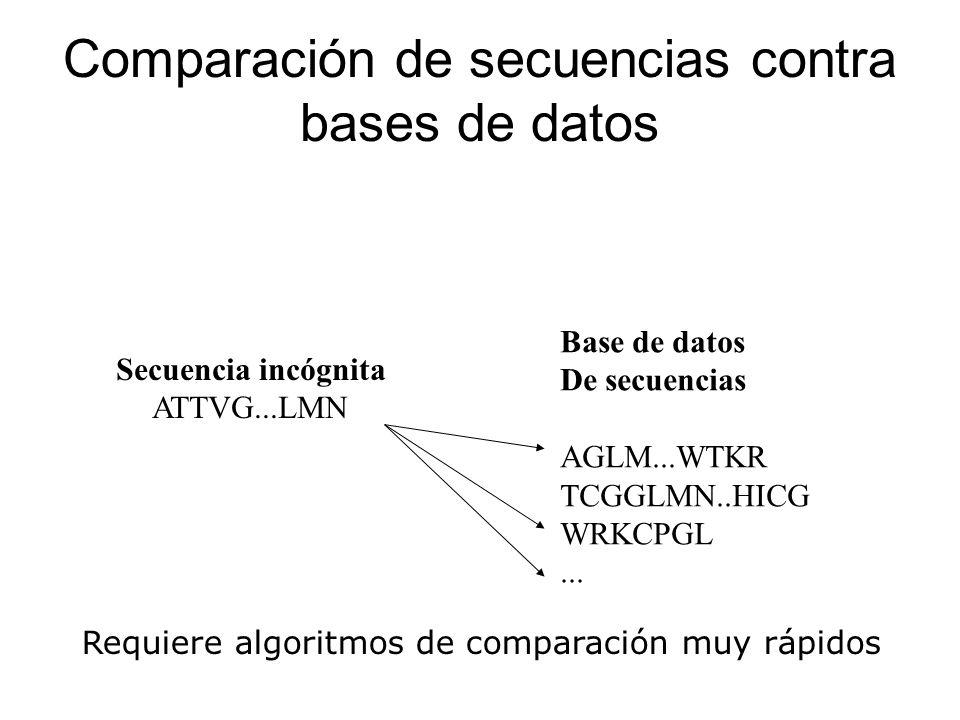 Comparación de secuencias contra bases de datos