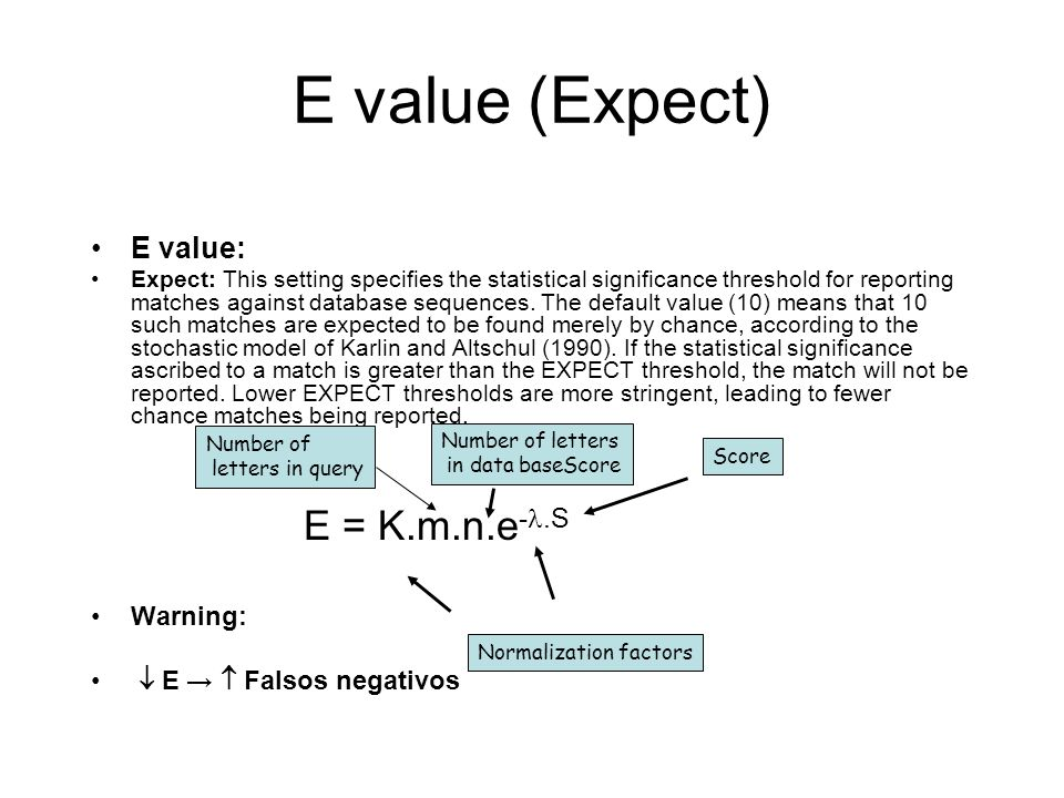 E value (Expect) E value: Warning:  E →  Falsos negativos