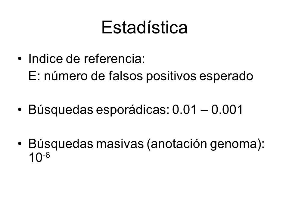 Estadística Indice de referencia: