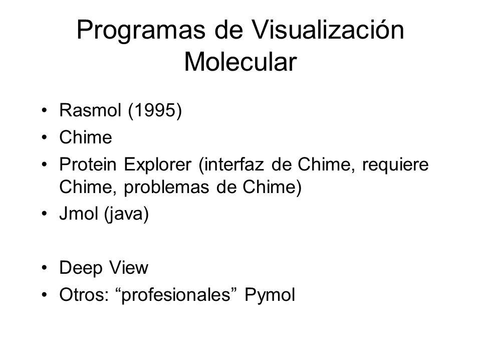 Programas de Visualización Molecular