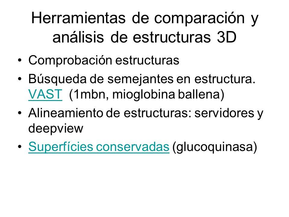 Herramientas de comparación y análisis de estructuras 3D