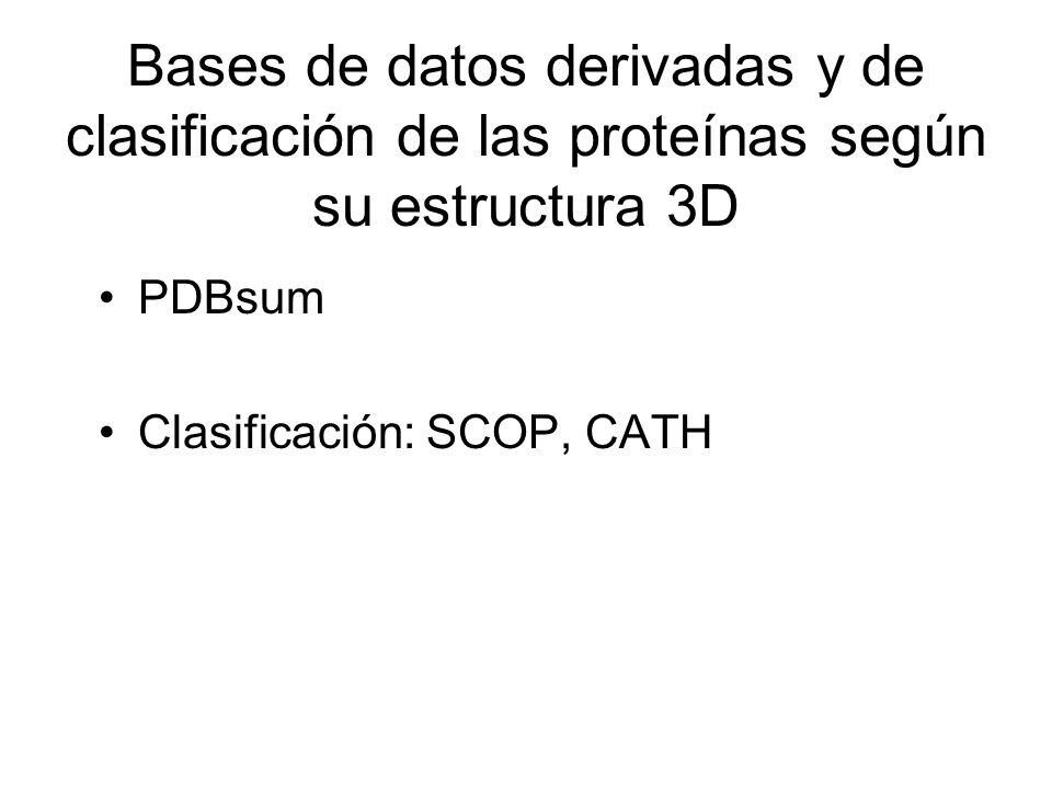 Bases de datos derivadas y de clasificación de las proteínas según su estructura 3D