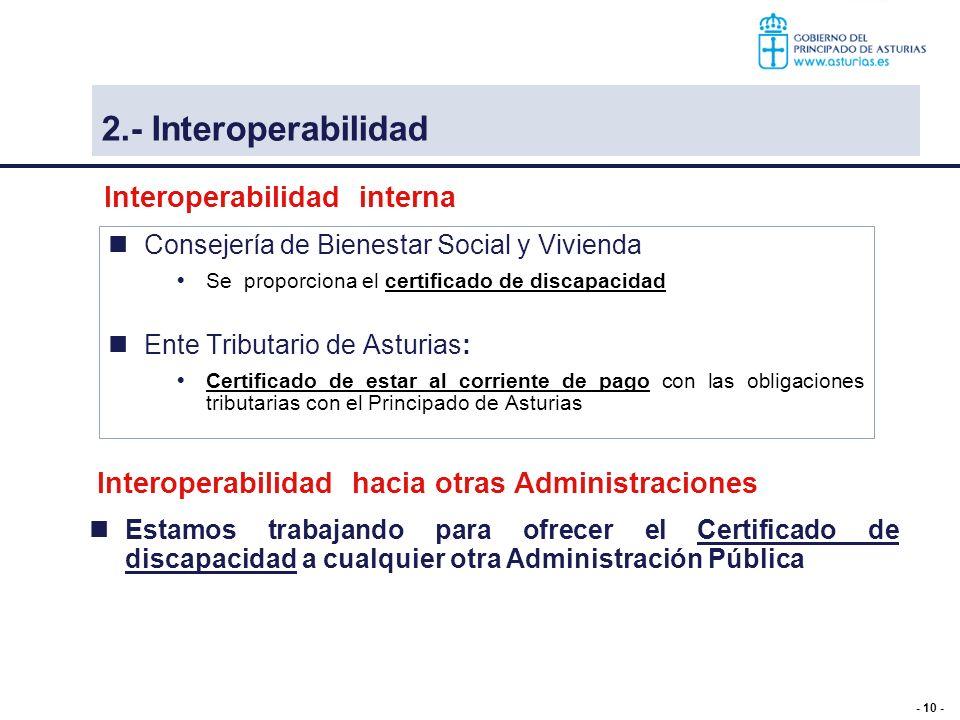 3 – Interoperabilidad 2.- Interoperabilidad Interoperabilidad interna
