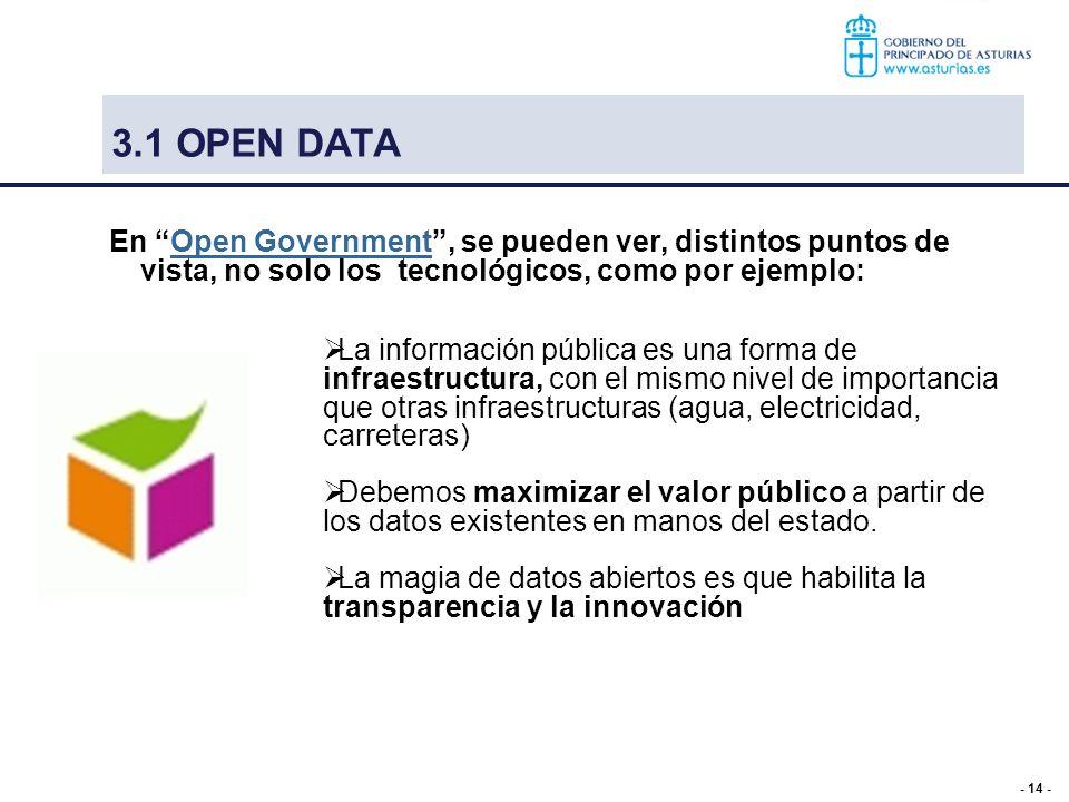 3.1 OPEN DATA En Open Government , se pueden ver, distintos puntos de vista, no solo los tecnológicos, como por ejemplo: