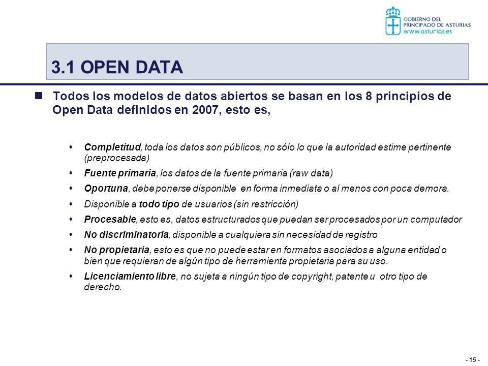 3.1 OPEN DATA Todos los modelos de datos abiertos se basan en los 8 principios de Open Data definidos en 2007, esto es,