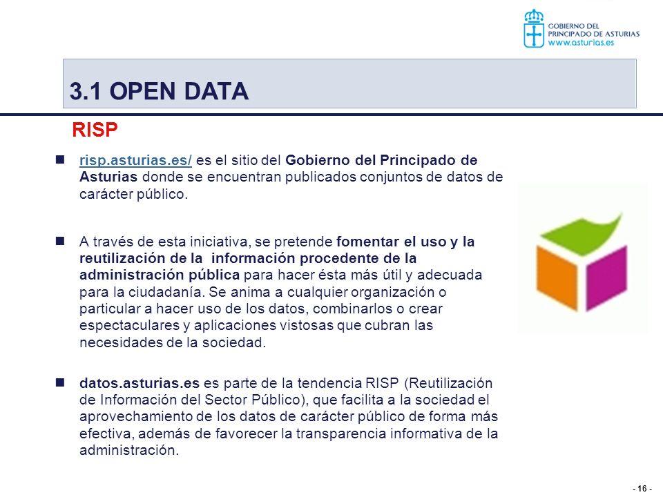 3.1 OPEN DATA RISP.
