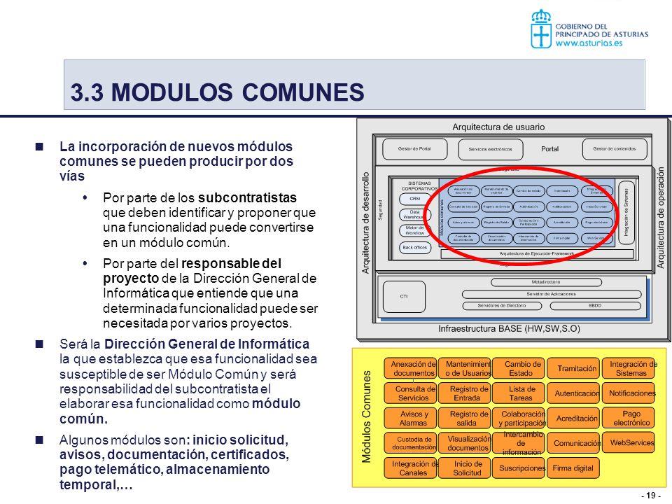 3.3 MODULOS COMUNES La incorporación de nuevos módulos comunes se pueden producir por dos vías.