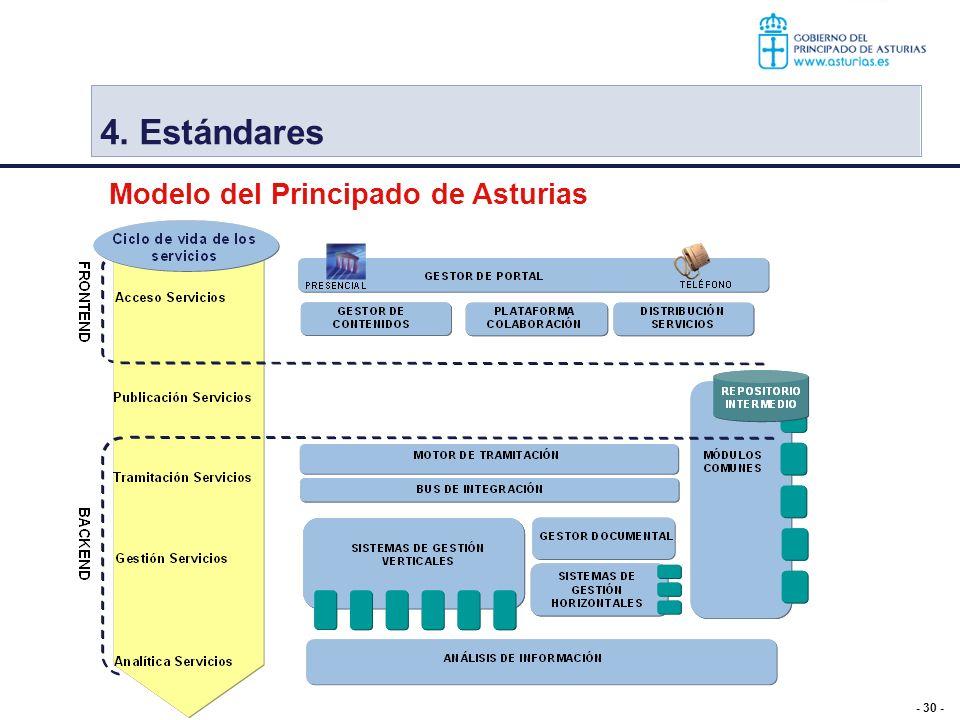 4. Estándares Modelo del Principado de Asturias