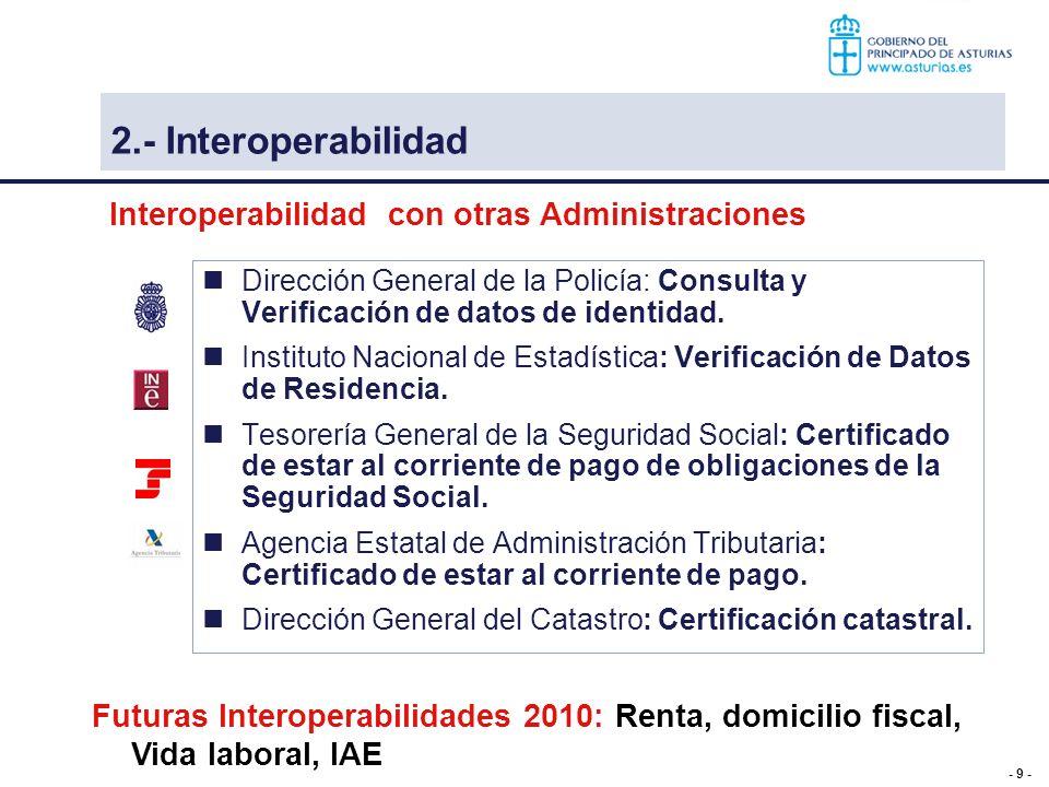 3 – Interoperabilidad 2.- Interoperabilidad